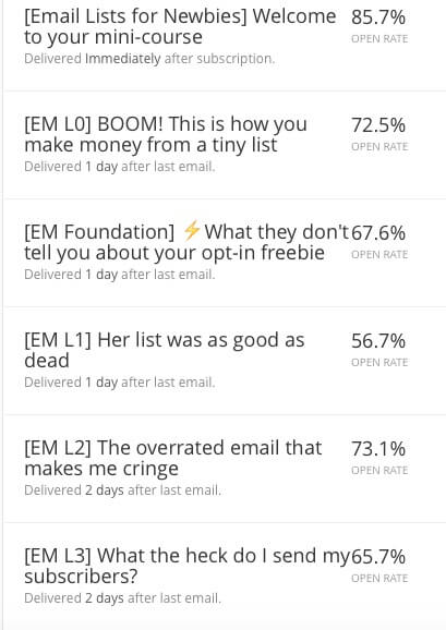 what makes a good email